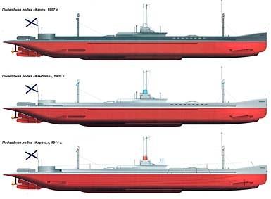 подводная лодка сша морская гадюка