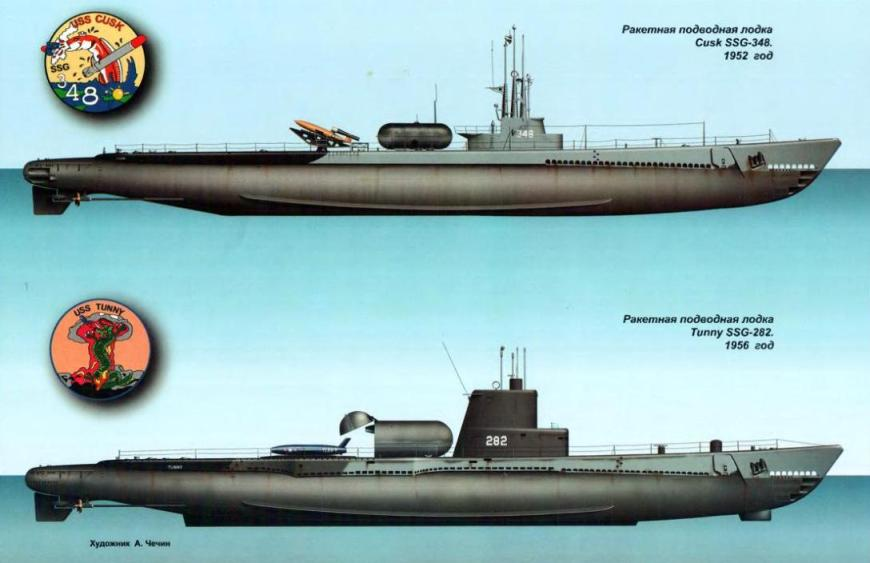 все о подводных лодках третьего рейха